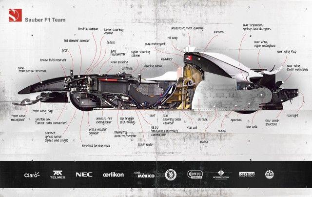 race car engine diagram search cars