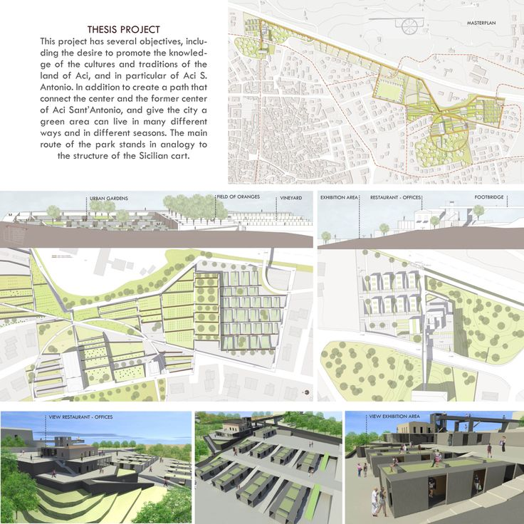 #thesis #urbangardens #casalotto #siciliancart