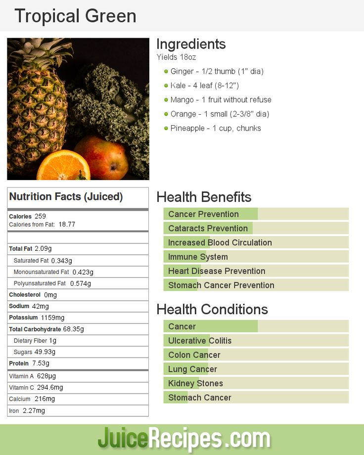Tropical Green | Juice Recipes | Juicing for health !! | Pinterest
