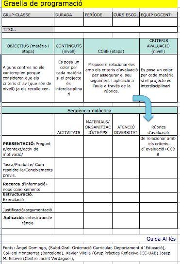 Graella programació CCBB Guida