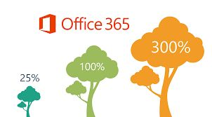 In the growing arena of Unified Communications, offering Online Microsoft Office 365 in Gurgaon is absolute must for resellers.