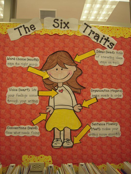 #WritersWorkshop This is a great bulletin board or anchor chart for year-round use in Writer's Workshop to help students recall the six traits and their characteristics.
