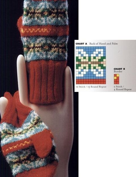 244 best Votter images on Pinterest | Knitting, Knitting patterns ...