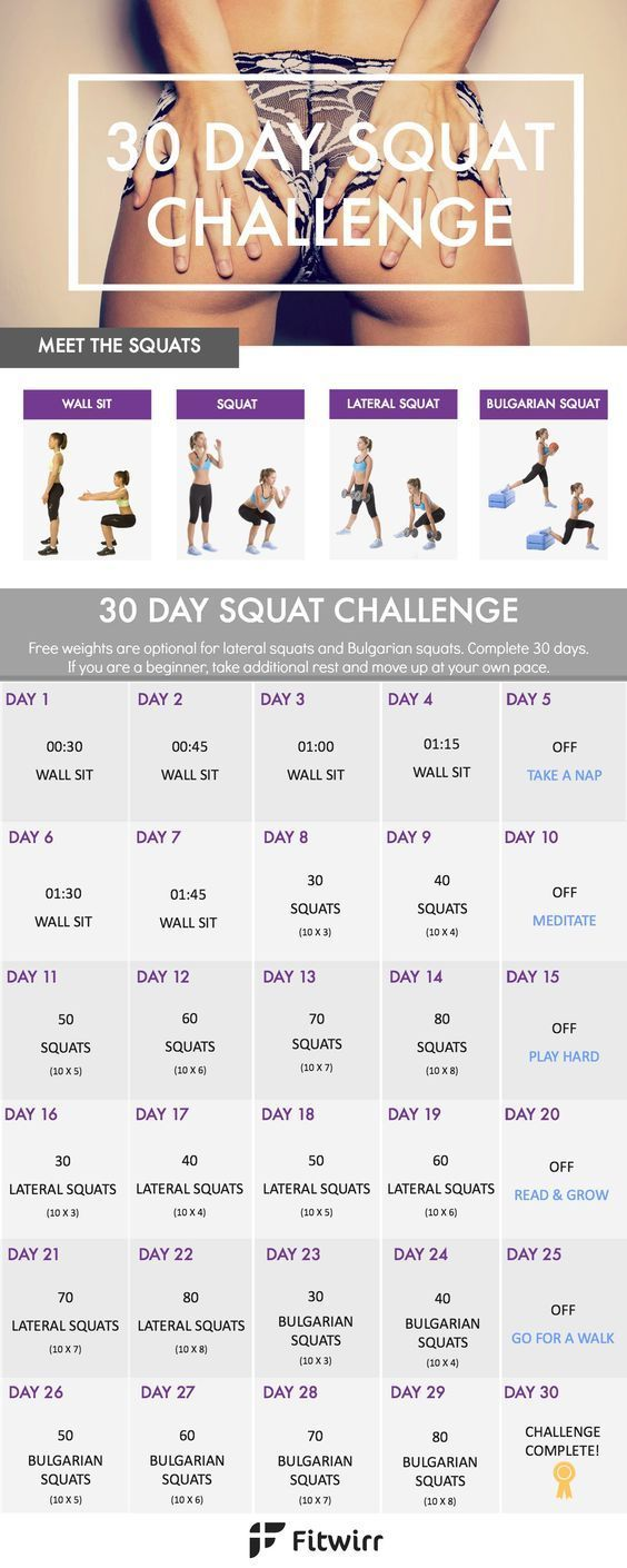 Try our 30 day squat challenge and watch your butt transform from flab to full. Fitwirr fitness expert created this 30 day challenge to accommodate both beginne