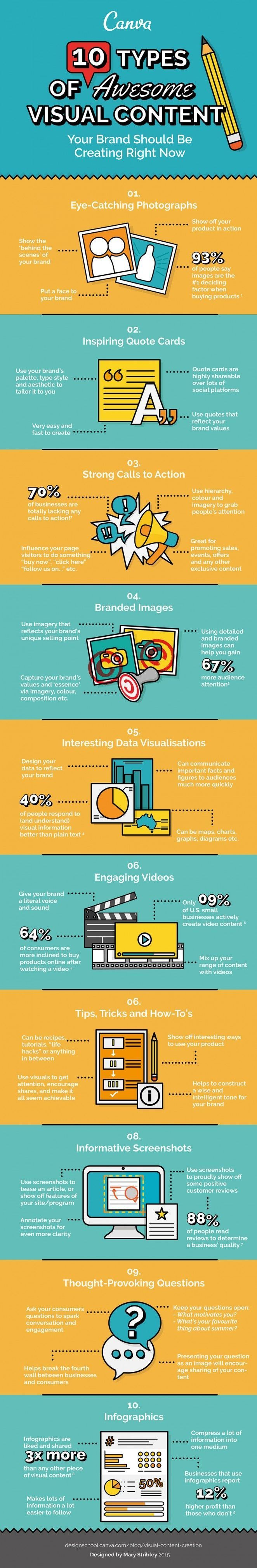 Awesome graphic on 10 types of visual content from @Canva
