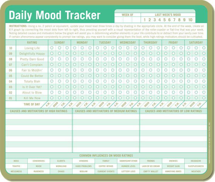 Taking Care Of The Caretaker Daily Mood Biohacking Mood Tracker