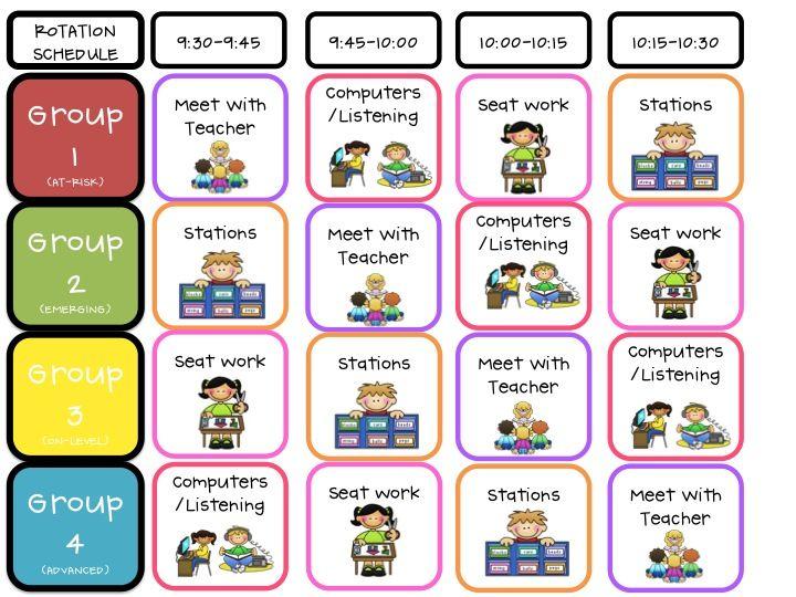 Literacy Center Rotations Schedule that I understand!