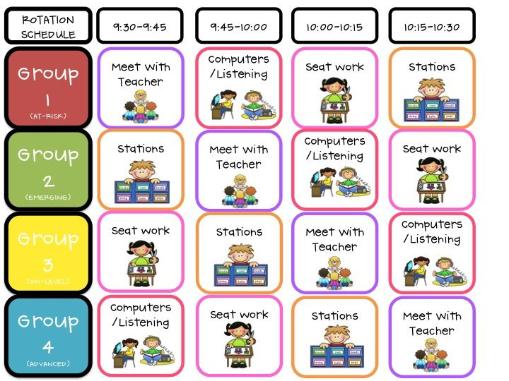 Literacy Center Rotations Schedule that I understand!