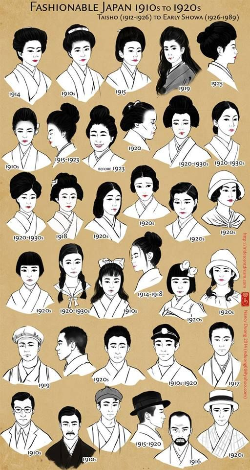 Swell 17 Best Ideas About Japanese Hairstyles On Pinterest Japanese Short Hairstyles For Black Women Fulllsitofus