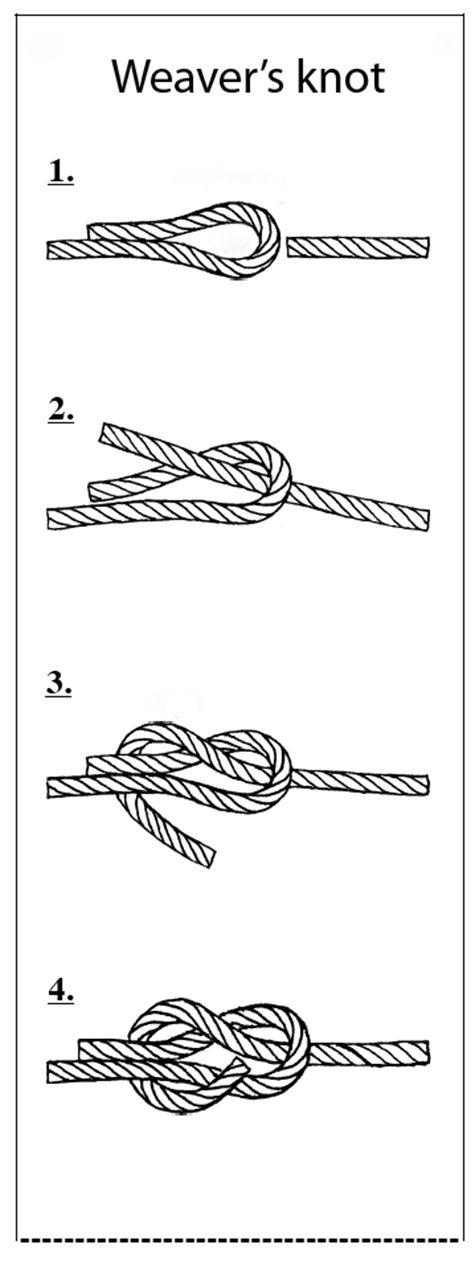 Weaver's knot tutorial. I always forget it, but this diagram makes it so simple, hopefully I'll remember it correctly now!