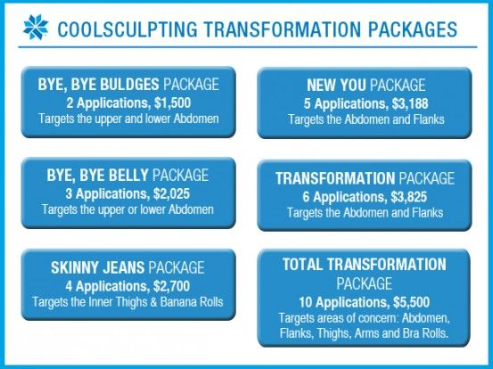 Coolsculpting Prices Body Sculpting Is A Great Alternative