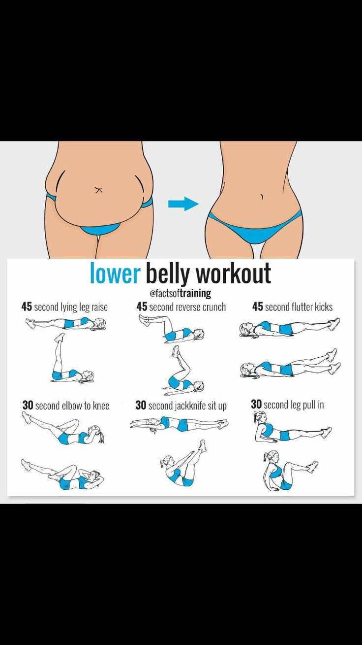 Lower Belly workout get rid of your kangaroo pouch lol