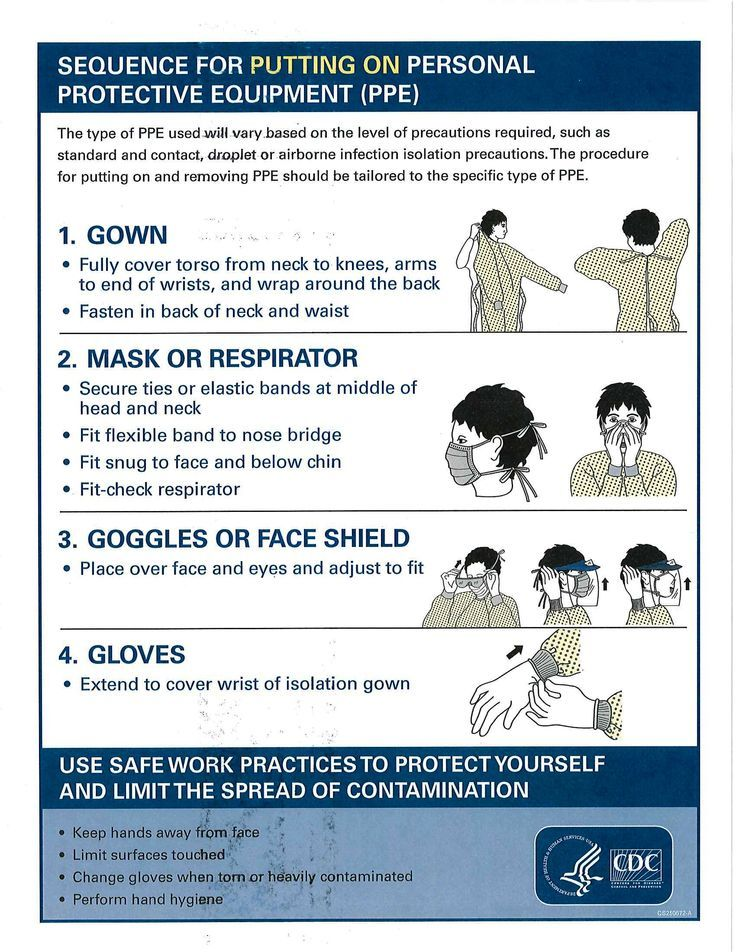 Donning PPE Infection control nursing, Nursing school