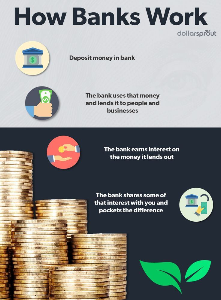 Best Online Savings Accounts For 2020 Dollarsprout Online Savings Account Best Online Savings Account Savings Account