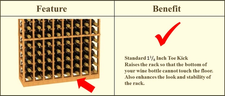 A toe-kick or base is an essential element of the wine rack kit.  This raises the rack a few inches off the floor to protect wine bottles from breakage. Wine Cellar Specialists  4421 Cedar Elm Circle Richardson, TX 75082  Toll Free: 866-646-7089  Texas Office: 972-454-0480  Check out our stackable wine racks page here - http://www.winecellarspec.com/spec-stackables/.