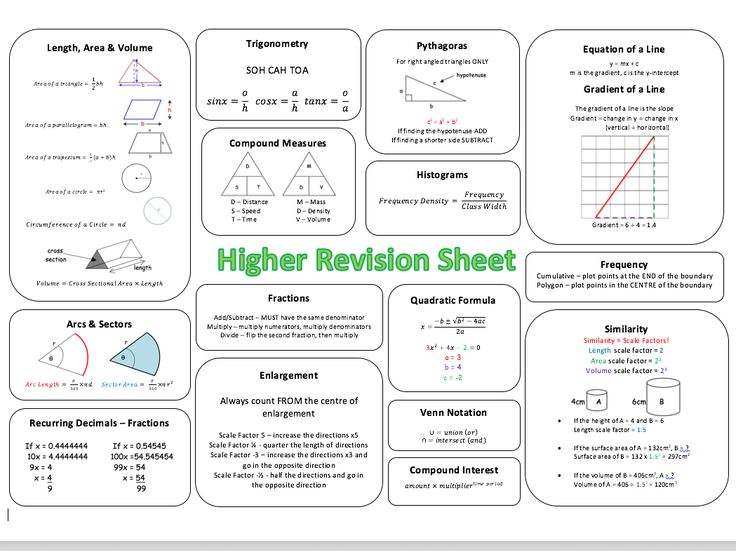 gcse dt revision notes Revision science is the home of hundreds of a-level and gcse biology, chemistry and physics revision resources student jungle the place for offers, discounts and advice for sixth form and uni students.
