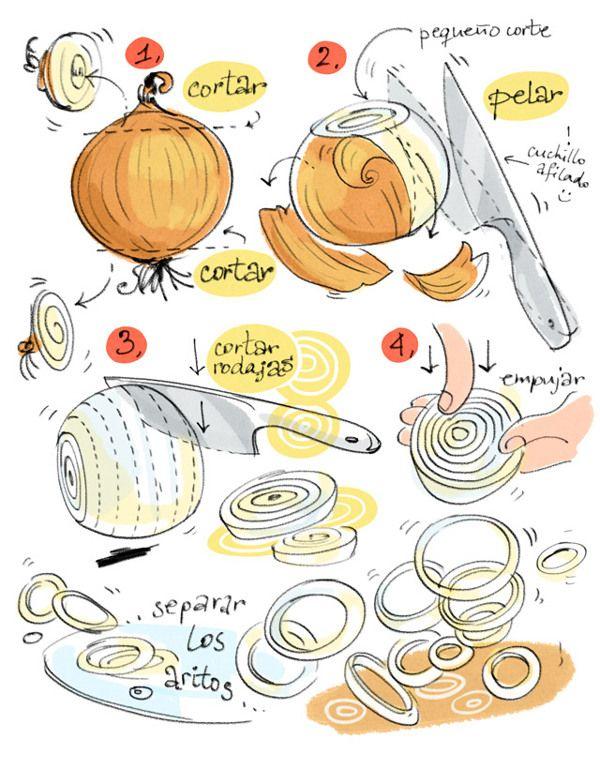 Cartoon Cooking by Alya Markova, via Behance. Verbs per cuinar.