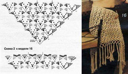 Kira crochet: Crocheted scheme no. 780