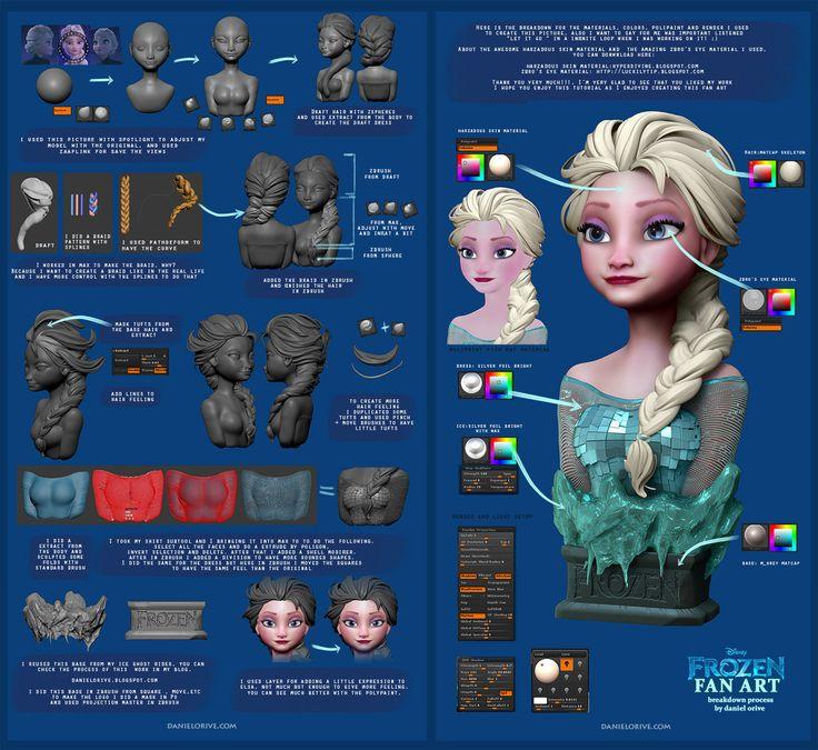Frozen Fan Art Breakdown/tuto, Daniel Orive on ArtStation at https://www.artstation.com/artwork/frozen-fan-art-breakdown-tuto