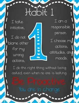 Leader in me 7 habits