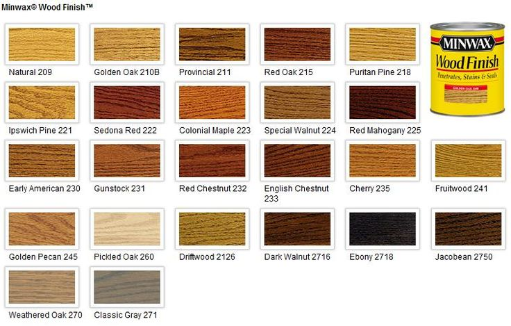 Picking a Stain Color - Renovated Haven