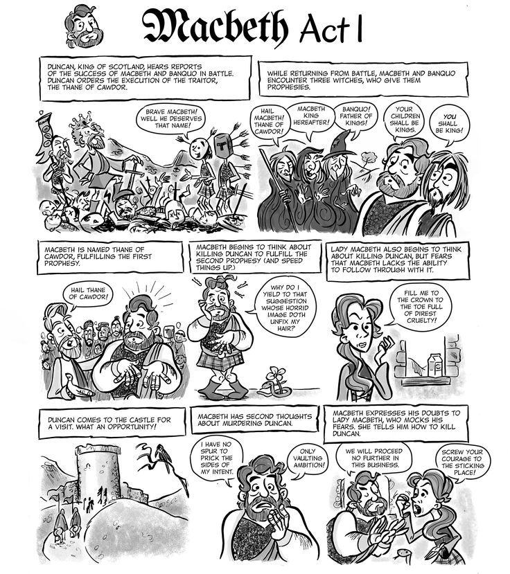 A free download of a comic for Act I of Macbeth with an activity.