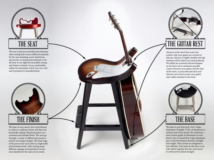 Foot Rest The Player Stools Guitar  sc 1 st  Pinterest & Best 25+ Repose pied guitare ideas on Pinterest | Oakley frogskins ... islam-shia.org