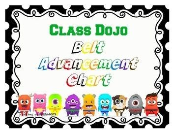 *This is a FREE resource for teachers who use ClassDojo. I aligned each belt to the true meaning of each color (according to martial arts) in my own words that best meets the needs of my classroom. Classroom behavior management system that focuses on positive reinforcement using ClassDojo.
