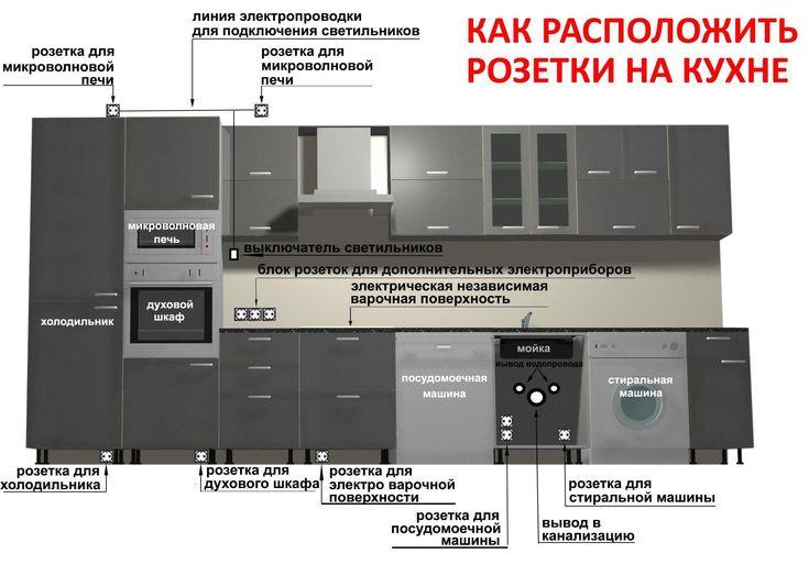 гост на розетки для стиральных машин и электропечей