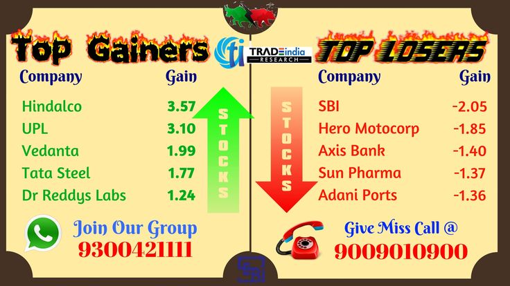 Stock Market #Top Gainers #Top #Losers #equity #Commodity #stocks #sensex #nifty  December news -28th  December  2017 TradeIndia Research