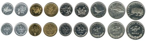 World Coins - Money Systems Around the World and the Coins in Circulation: These coins are currently circulating in Croatia as money.