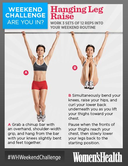 Weekend Challenge: Hanging Leg Raise - http://blog.womenshealthmag.com/whexperts/weekend-challenge-hanging-leg-raise/