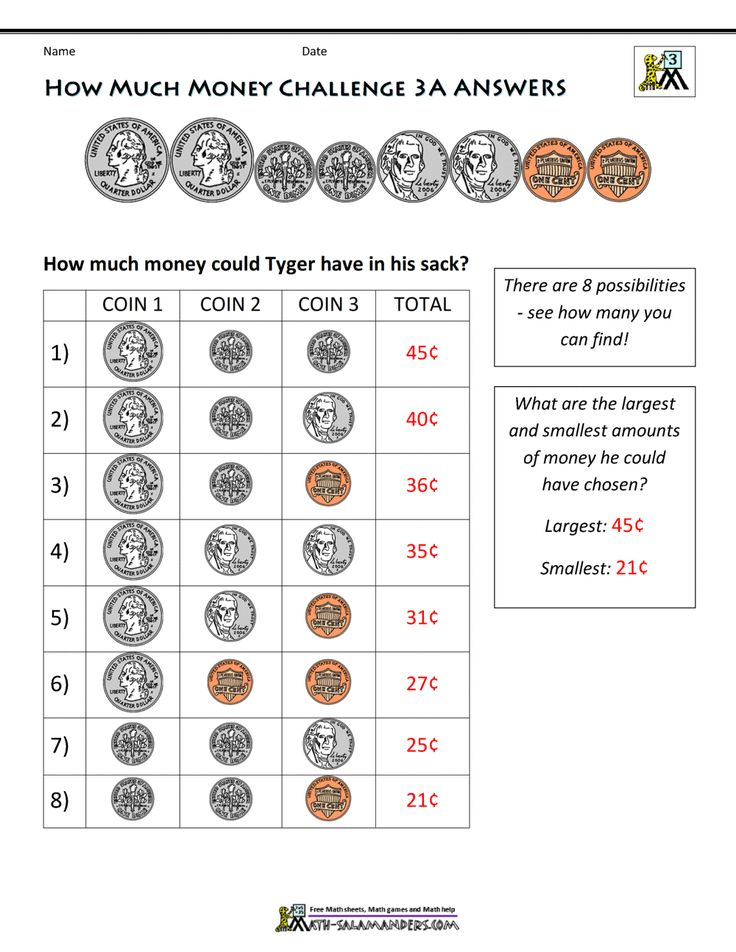 How Much Money Challenge 3A Answers in 2020 Money