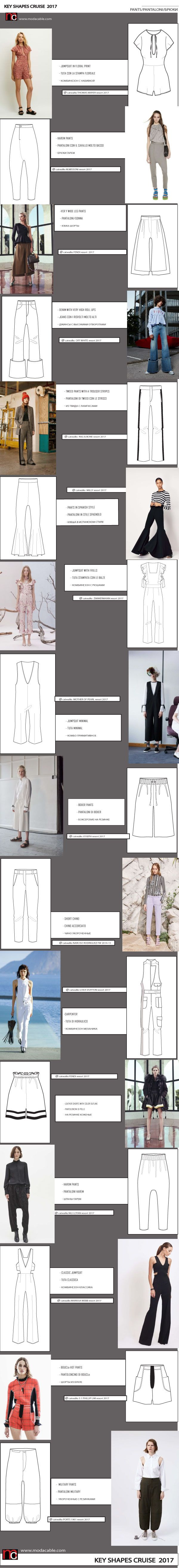 resort 2017 key shapes are already on modacable.com, subscribe to unlock all the pages
