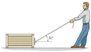 Static friction: friction between toe or more objects that are not moving relative to each other. The picture shows an object that is not moving.