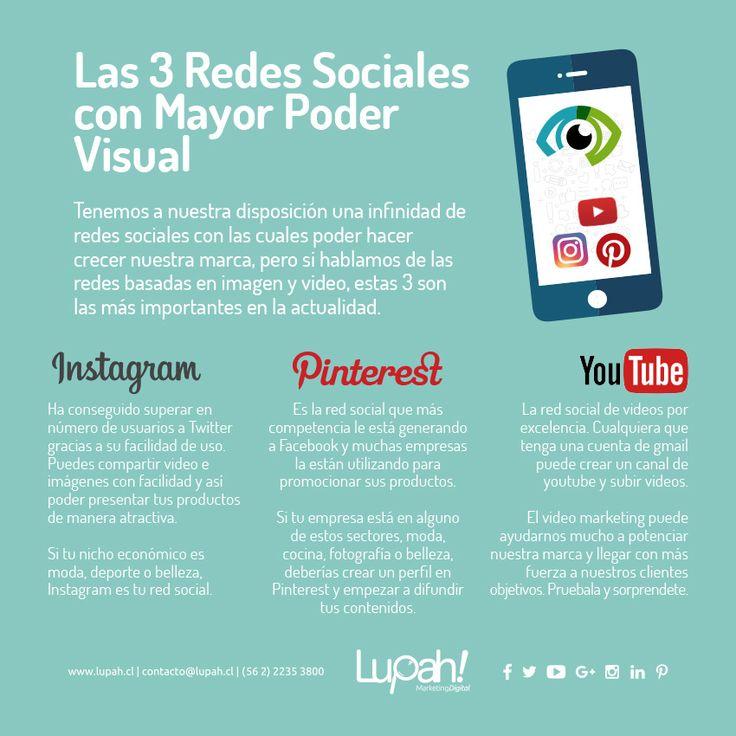 #Infografia Las 3 redes sociales con mayor poder visual