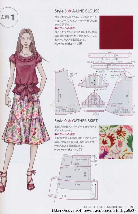 1a97ce468 Pin de Suza Phan en Chart - Pattern | Sewing patterns, Clothing ...