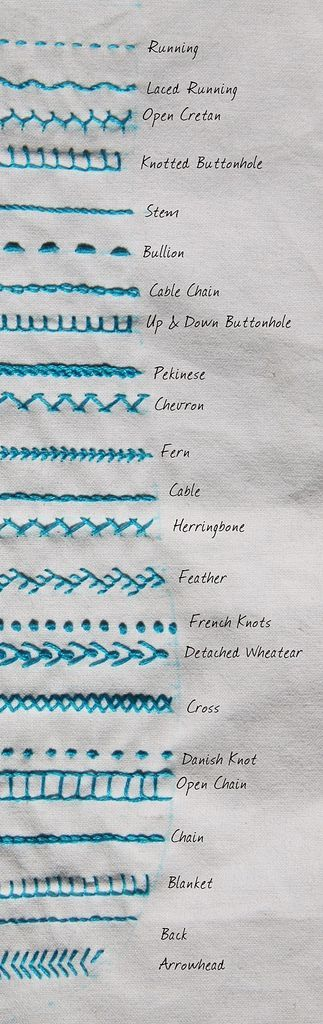 All sizes | Sampler Progress | Flickr - Photo Sharing!