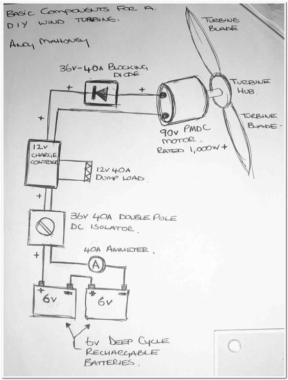 Build-it-yourself wind powered generator schematics.