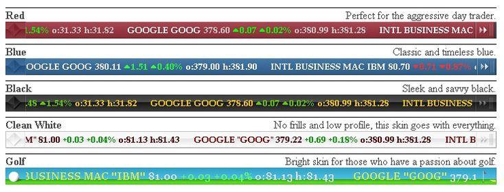Stock Ticker Widget For Website