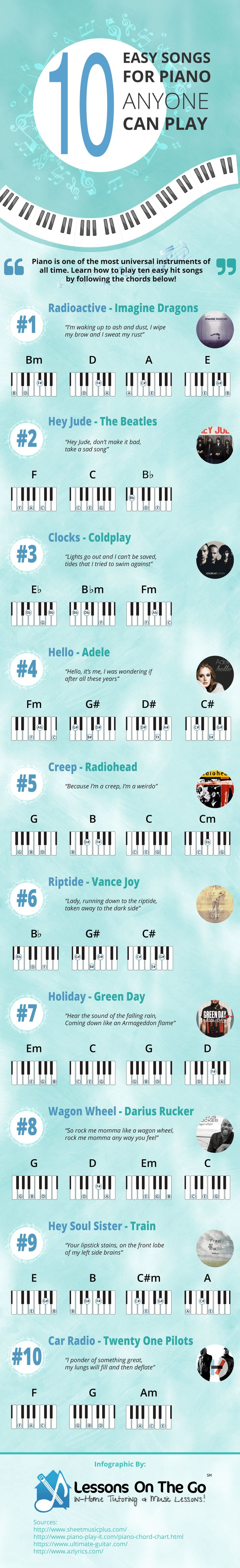 10 Easy Songs for Piano Anyone Can Play [Infographic] Learn how to play these hit songs in under 5 minutes! Do you have artists like Adele, Twenty One Pilots, or Imagine Dragons on your playlist? If you've taken piano lessons or are a complete beginner, these hit songs are easy to learn. With a little
