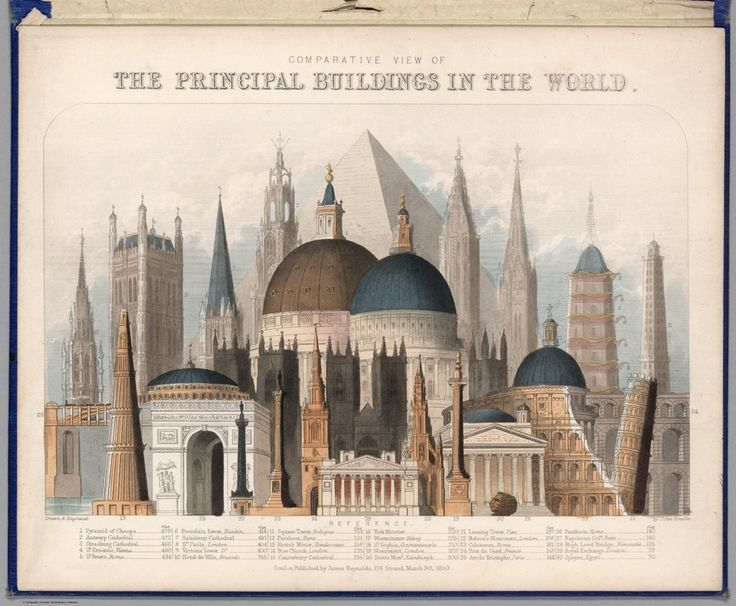This view of principal buildings in the world compares various monuments, including the Pantheon, the Notre Dame, and the Pyramid of Cheops. Featured in <em>Geological Diagrams</em>.