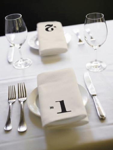 Numerical place settings