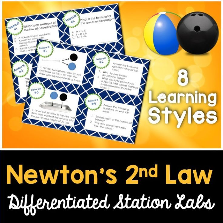 physics newtons 2nd law lab Newton's second law of motion applies to various parts of our lives,  these  three laws are not just a staple in physics, but an integral part of.
