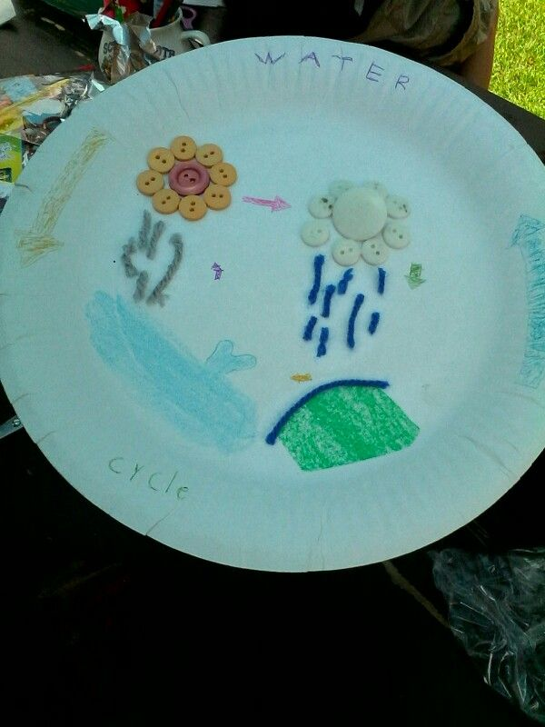 Water cycle craft using different mediums-Mateo's
