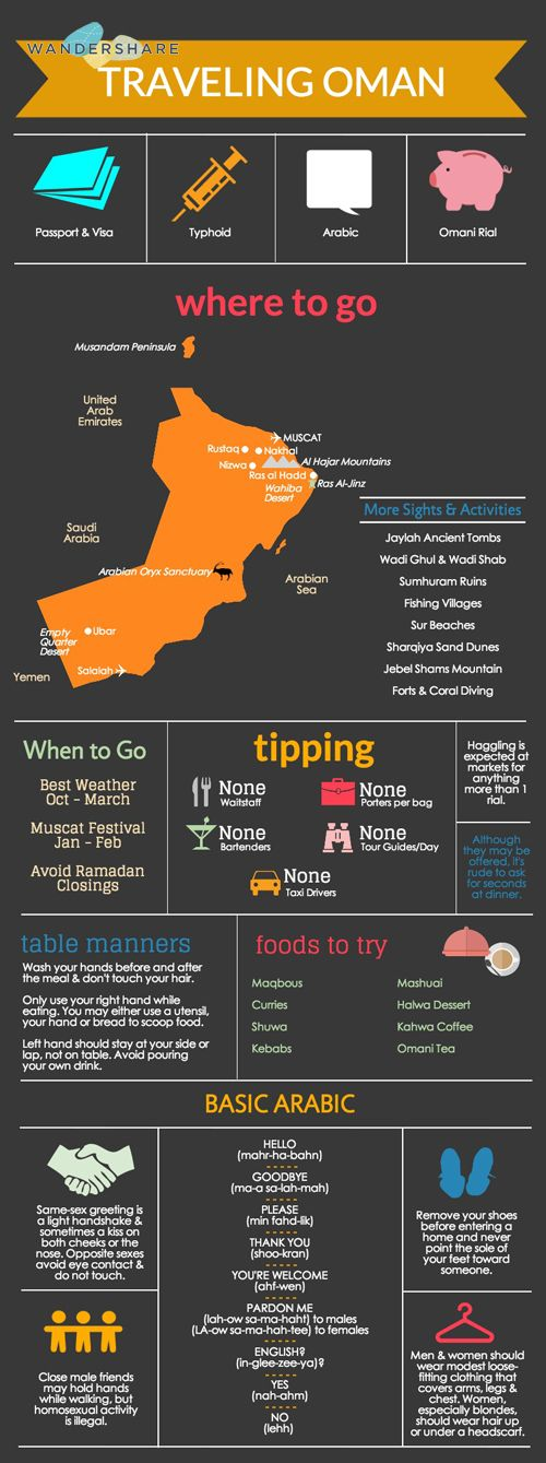 #‎Oman ‪#‎Travel‬ Cheat Sheet; Sign up at www.wandershare.com for high-res images.