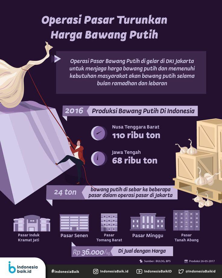 Operasi Pasar Turunkan Harga Bawang Putih | Indonesia Baik