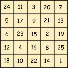 Math Magic Tricks Are Lots Of Fun And Can Help Teach Kids Math Skills.
