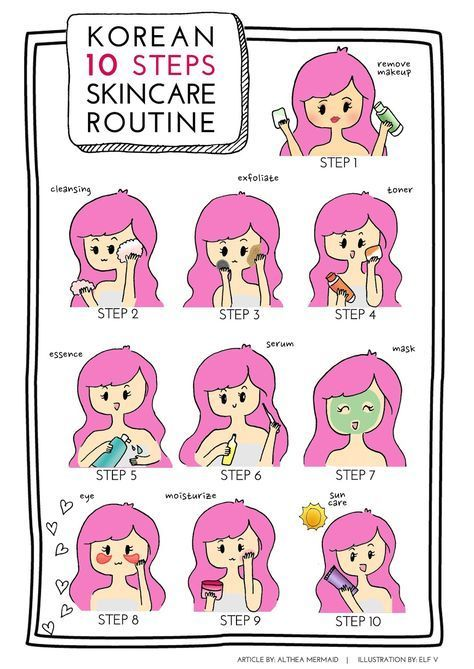 Beauty Breakdown: Korean 10-Step Skincare Routine   Althea Korea