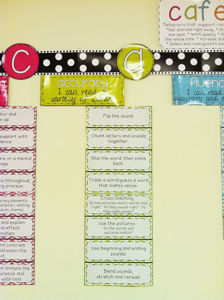 Cafe Reading***ACCURACY*** Colorful CAFE Posters & Strategy Cards {Reading Strategies} *TpT freebie*